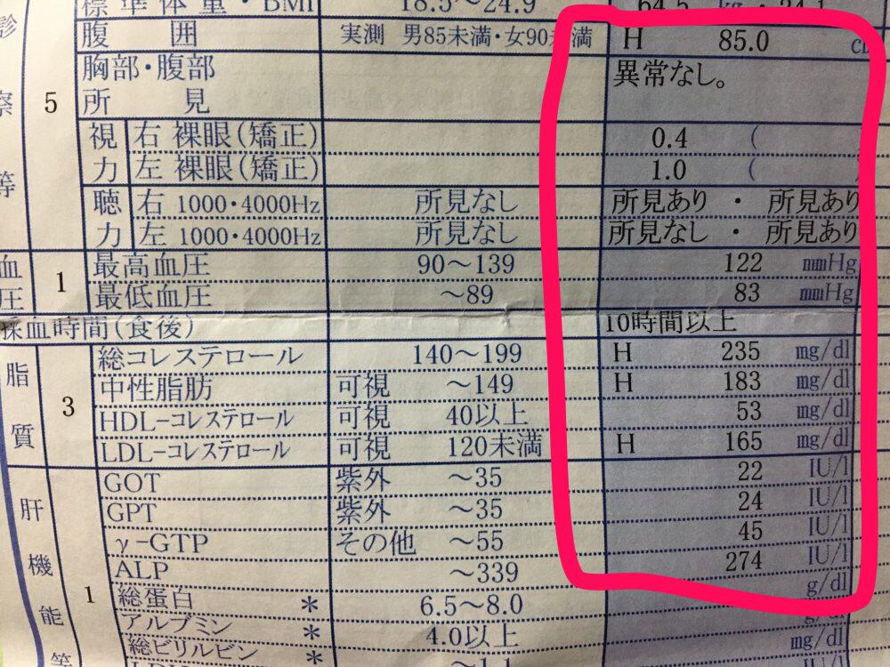 ビフォーアフター!40代おやじの筋トレ生活3年間の効果がすヤバイ!